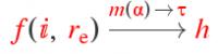 FireMath