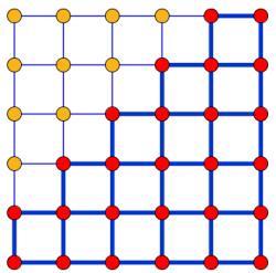 Patrons en estructures