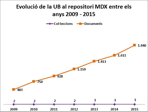 MDX_02