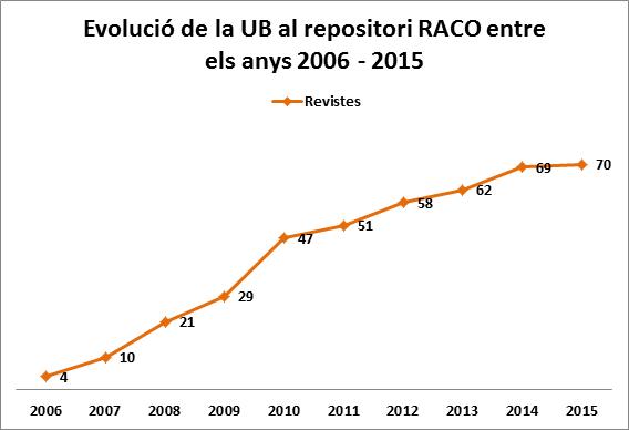 RACO_02