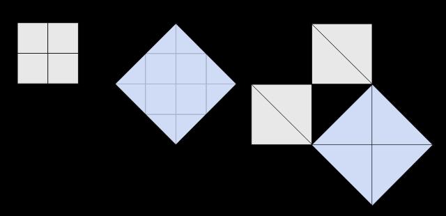 Plató: duplicació del quadrat i Teorema de Pitàgores