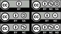 Les diverses modalitats de llicències Creative Commons
