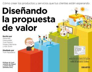 Diseñando la propuesta de valor : cómo crear los productos y servicios que tus clientes están esperando